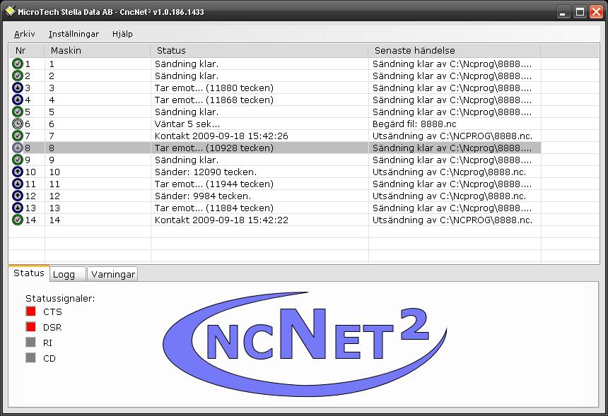 cncnet2